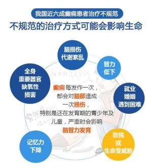 会诊预告·7月31日-8月1日,北京天坛医院俞雅珍教授亲临颠康会诊,开始预约啦!